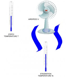 density-and-air-temperature_FIGURE_1