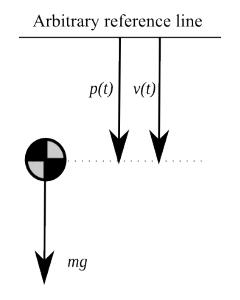 state-estimation-gps-altimeter_figure_2