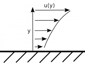 boundary-layer_FIGURE_2