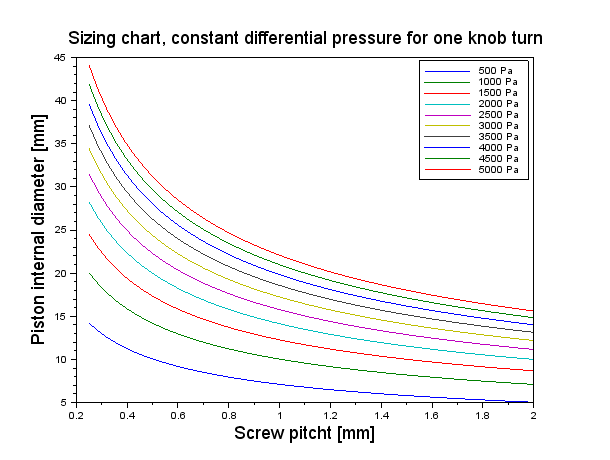 pitot-static-probe-calibrator_FIGURE_7