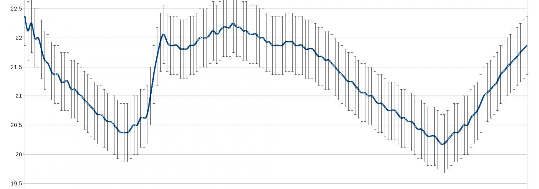 temperature logger Figure3